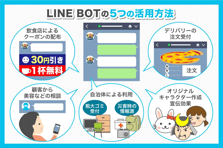 LINE BOTの5つの活用方法