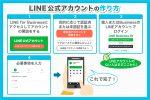 LINE公式アカウントの作り方